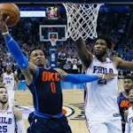 Westbrook scores 37 as Thunder sweep 76ers